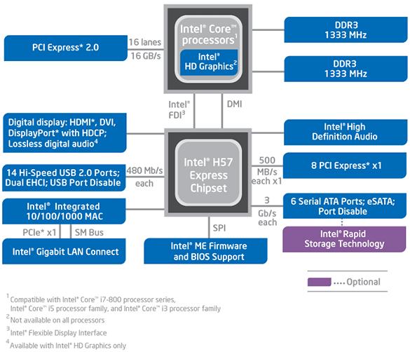 Pentium Processor Diagram Pentium Series Processors