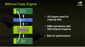 Dell Inspiron 300m Intel 855GM IGP Driver PC