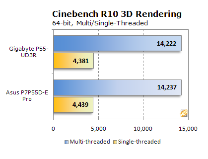 Cinebench - MAXON 3D FOR THE REAL WORLD