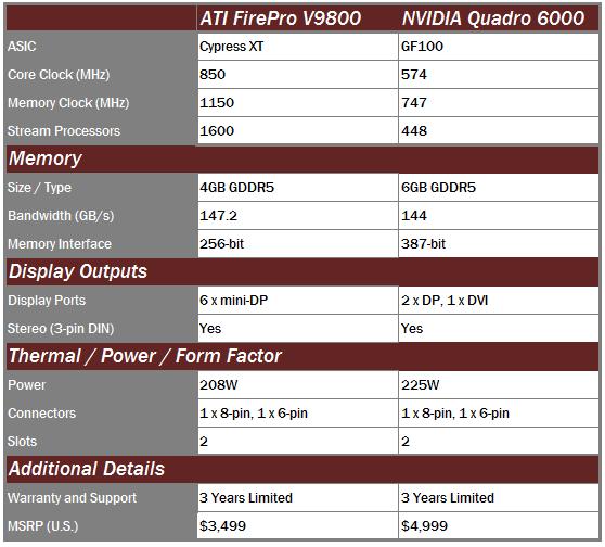 ATI FIREPRO V9800 DRIVERS FOR MAC