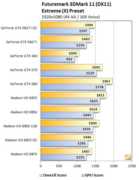 /nvidia-geforce-gtx-560-ti