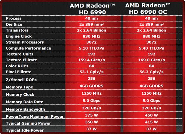 Fglrx Драйвер Radeon 2600 3600