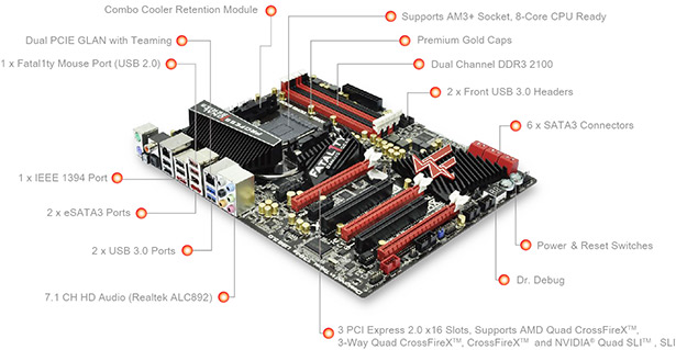 Motherboard Diagram: Asrock Motherboard Diagram Labeled, Asrock, Free Engine