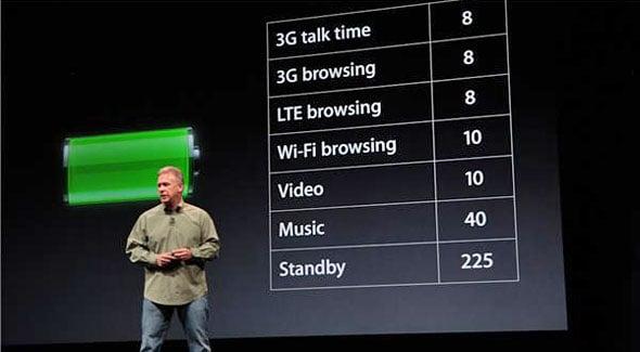 Apple Phil Schiller - Battery Life