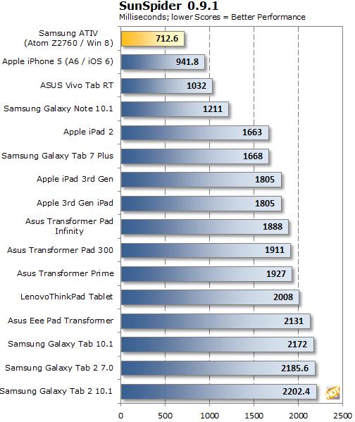Windows タブレット総合YouTube動画>3本 ->画像>16枚