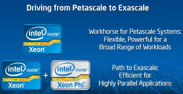 petascale to exascale