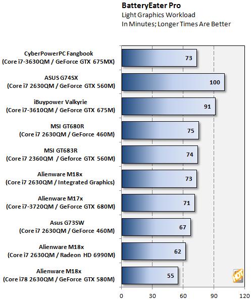 CyberPowerPC Fangbook X7-200 Gaming Notebook | Informatic
