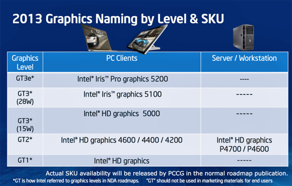 Intel Core i7-4770K Review: Haswell Has Landed - Page 4 ...