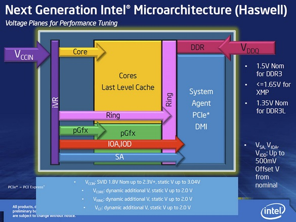 Intel Core i7-4770K Review: Haswell Has Landed - Page 3   HotHardware