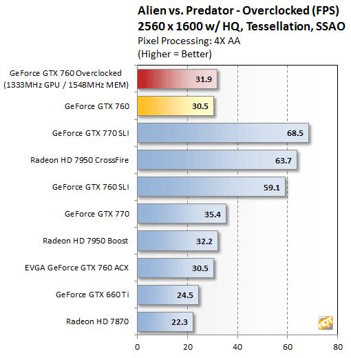 EVGA GeForce GTX760 SuperClocked