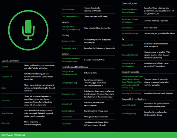 Voice Commands Available On The Xbox One With Kinect