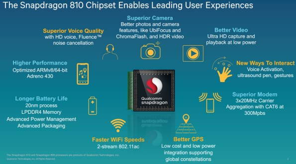 Qualcomm Announces Snapdragon 808 And 810 - Page 2 | HotHardware