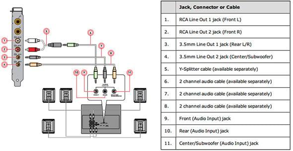 Sound Blaster ZxR Installation