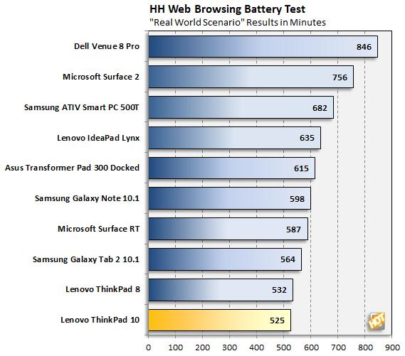 ThinkPad 10 Battery