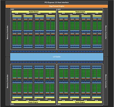 NVIDIA GeForce GTX 980 & 970 Maxwell GPU Reviews - Page 2