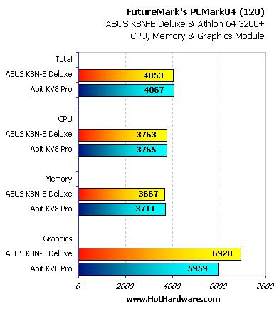 Abit kv8 pro motherboard