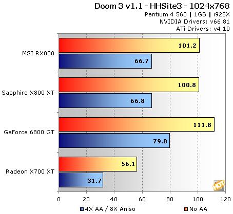 Ati Mobility Radeon X1400 Windows 7 Driver