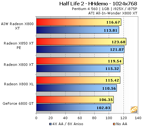 ALL-IN-WONDER X800 VE WINDOWS 10 DRIVERS