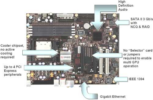 ATI CrossFire Multi-GPU Technology Preview - Page 4