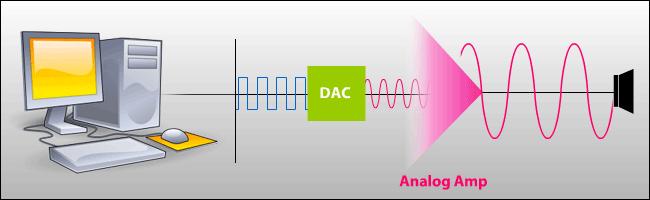Analog_Diagram.png