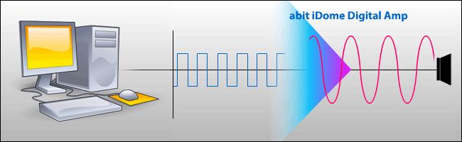 Digital_Diagram.png