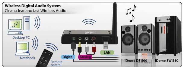 Wireless_Audio_System.jpg