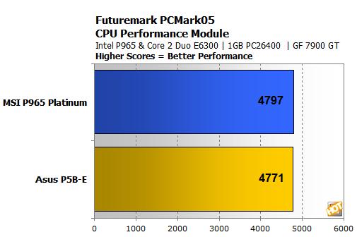 pcmcpu_p965.png