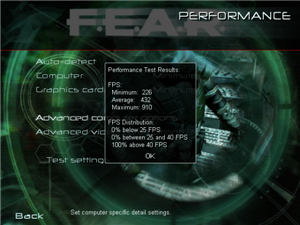 F.E.A.R. Overclocked Results