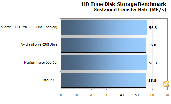 hdtunesustained.png