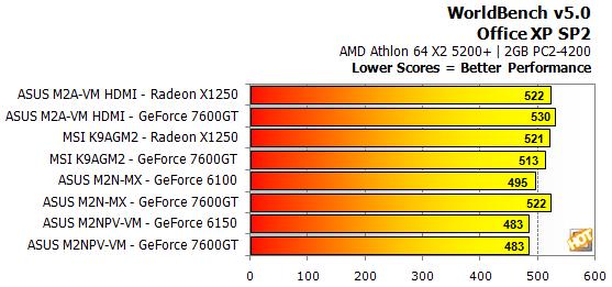 nvidia nforce 10/100 mbps ethernet driver скачать