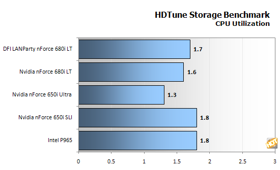 hdtune-cpu.png