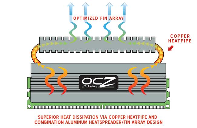 OCZ_Reaper_HPC_Diagram.png