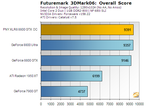 3dMark06_Default.png
