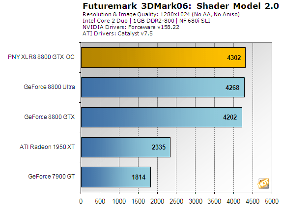 3dMark06_SM2.0.png