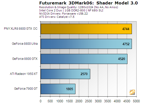 3dMark06_SM3.0.png