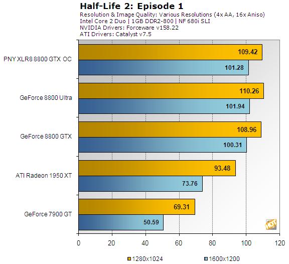 Half-Life2_EP1.png