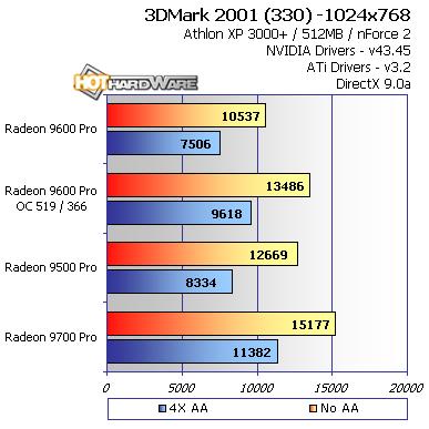 Asus 9600 gt silent specs | techpowerup gpu database.