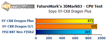 Soyo SY-CK8 DRAGON Drivers for Mac Download