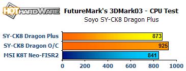 SOYO SY-CK8 DRAGON TREIBER WINDOWS 8