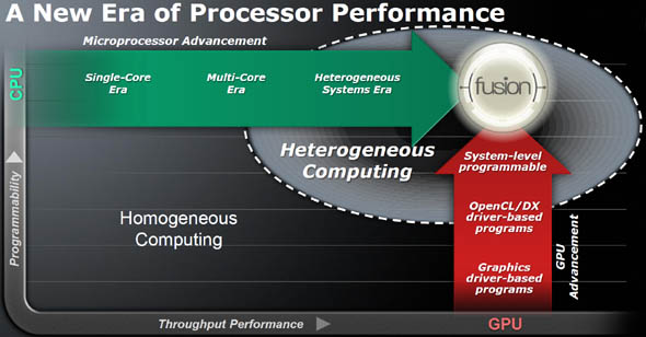 AMD's Analyst Day, Part I: Product Focus And Design Roadmaps