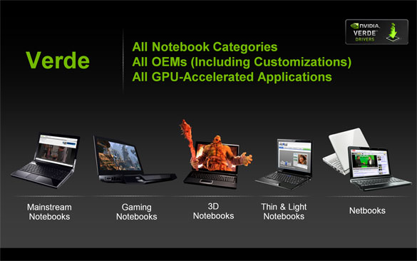 NVIDIA To Unify Desktop and Notebook Drivers   HotHardware