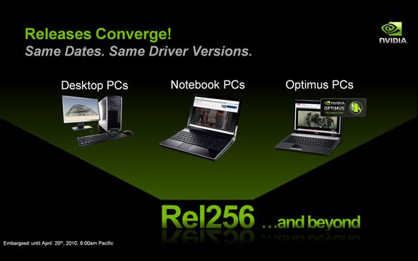 Nvidia optimus для windows 10 64 bit