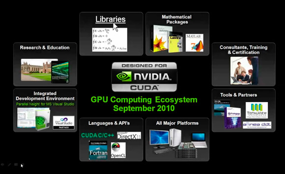 NVIDIA Debuts Parallel Nsight 1 5 And CUDA Toolkit 3 2 | HotHardware