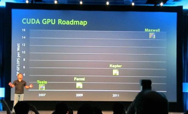 NVIDIA Exposes GPU Roadmap: Kepler Arrives 2011, Maxwell in