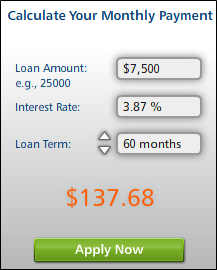 At Capital One Different Browsers Different Interest Rates