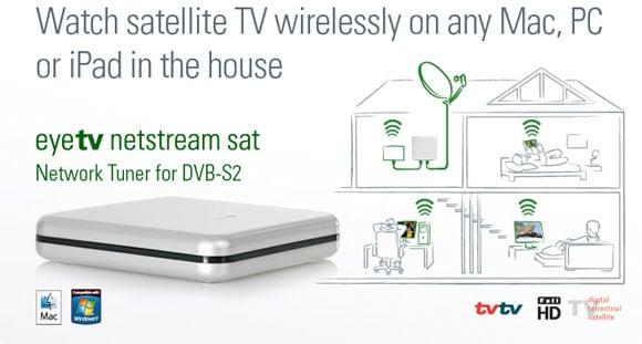 Elgato EyeTV Netstream Sat Streams Freesat TV To Your Home Network ...