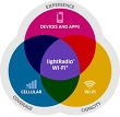 Alcatel-Lucent Announces lightRadio WiFi, Smooths Handoffs Between Cell and WiFi Networks