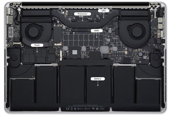 Macbook Pro with Retina Display, bottom, open