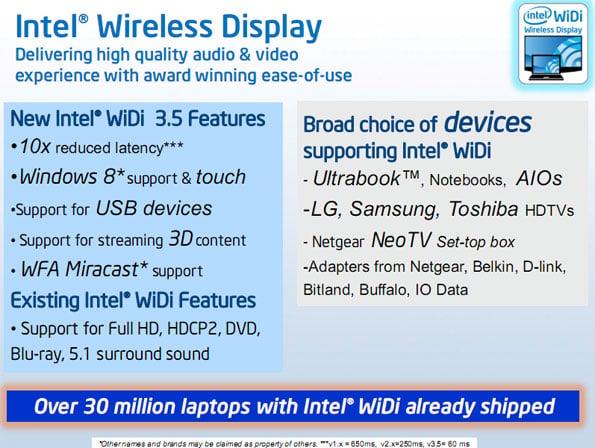 Intel WiDi 3.5