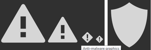 Android Antimalware Graphics